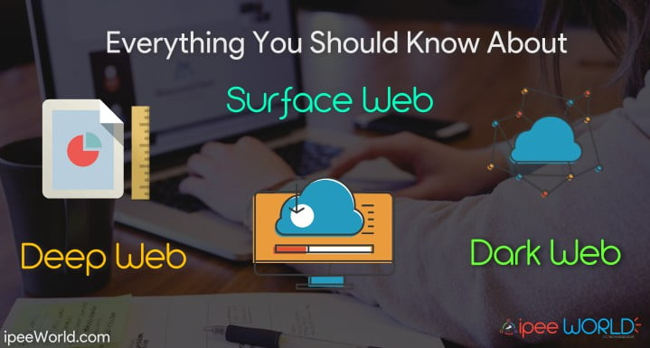 Everything You Should Know About Surface, Depp and Dark Web of Internet